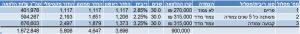 %d7%aa%d7%9e%d7%94%d7%99%d7%9c-%d7%a9%d7%a0%d7%99